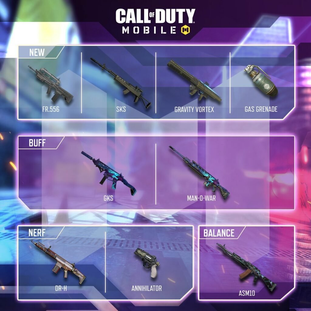 Call of Duty: Mobile Season 1 Buffs and Nerfs